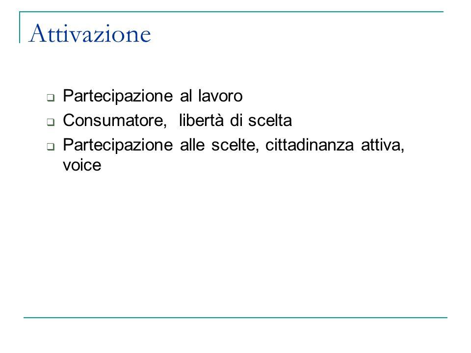 Attivazione Partecipazione al lavoro Consumatore, libertà di scelta Partecipazione alle scelte, cittadinanza attiva, voice
