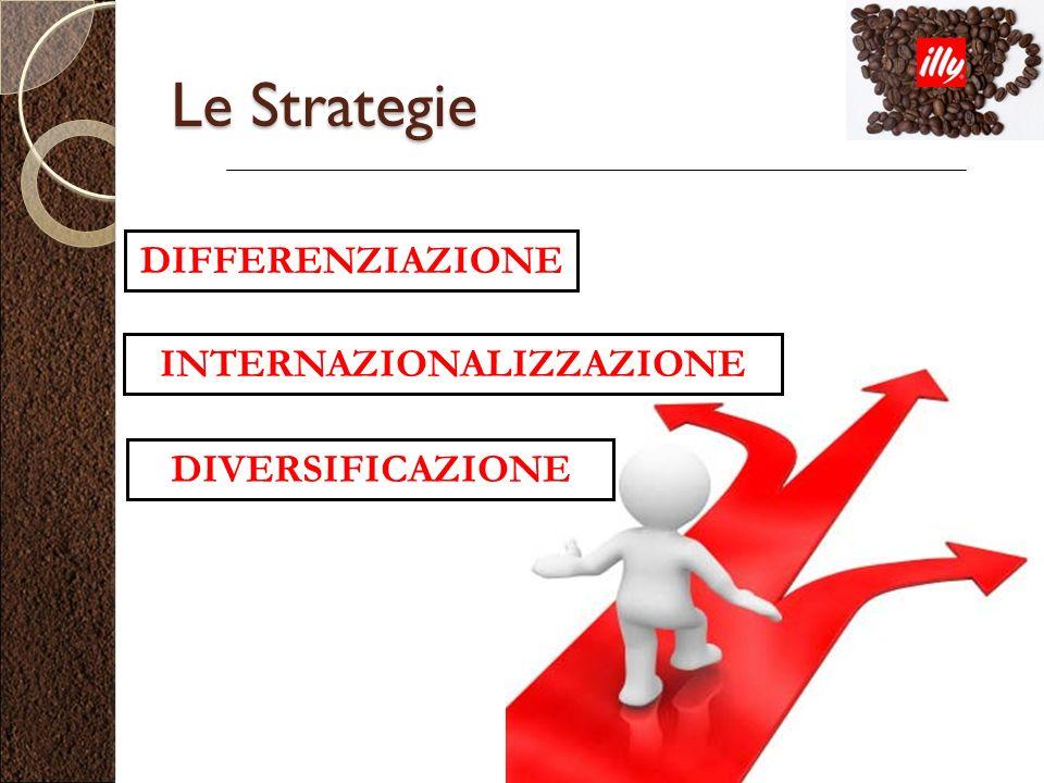 Le Strategie INTERNAZIONALIZZAZIONE DIFFERENZIAZIONE DIVERSIFICAZIONE
