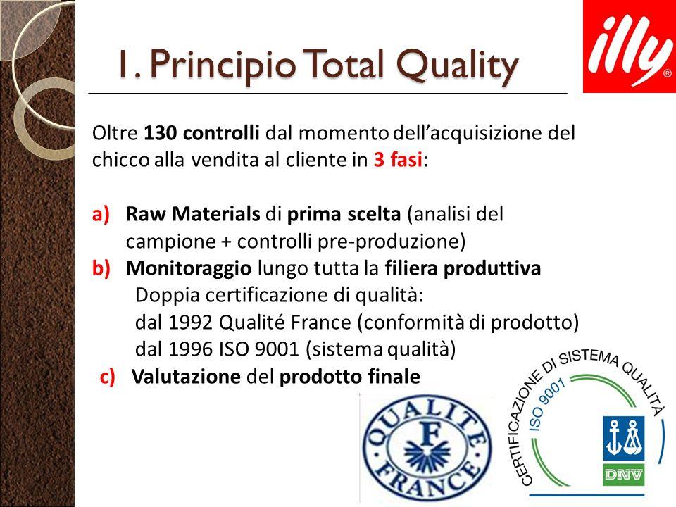 1. Principio Total Quality Oltre 130 controlli dal momento dellacquisizione del chicco alla vendita al cliente in 3 fasi: a)Raw Materials di prima sce