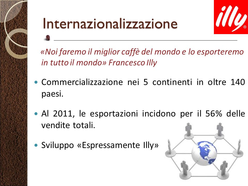 Internazionalizzazione «Noi faremo il miglior caffè del mondo e lo esporteremo in tutto il mondo» Francesco Illy Commercializzazione nei 5 continenti
