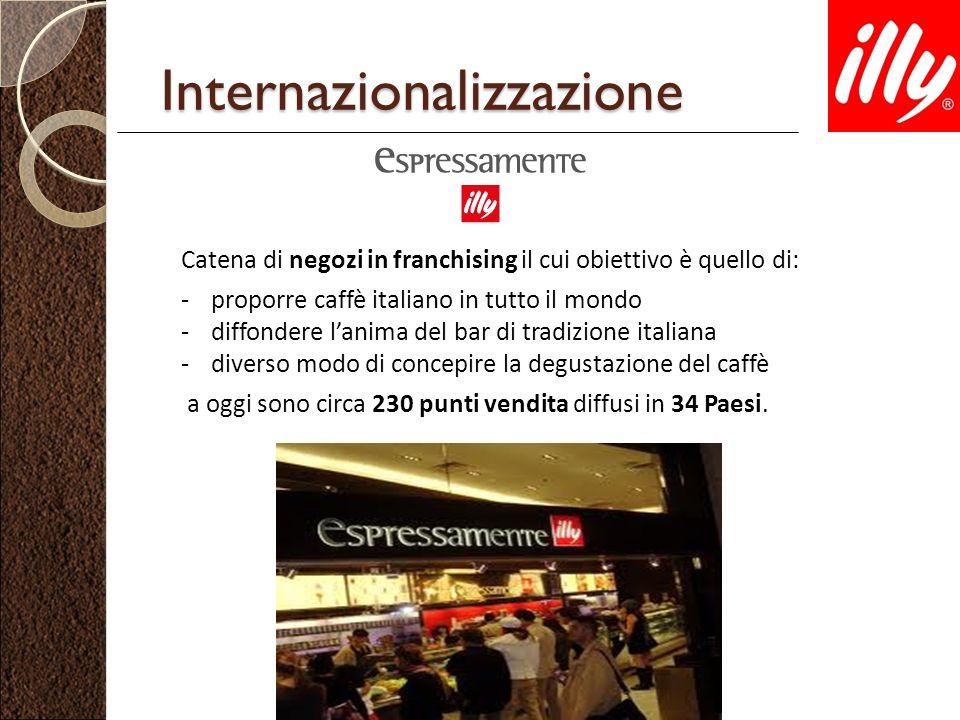 Internazionalizzazione Catena di negozi in franchising il cui obiettivo è quello di: -proporre caffè italiano in tutto il mondo -diffondere lanima del