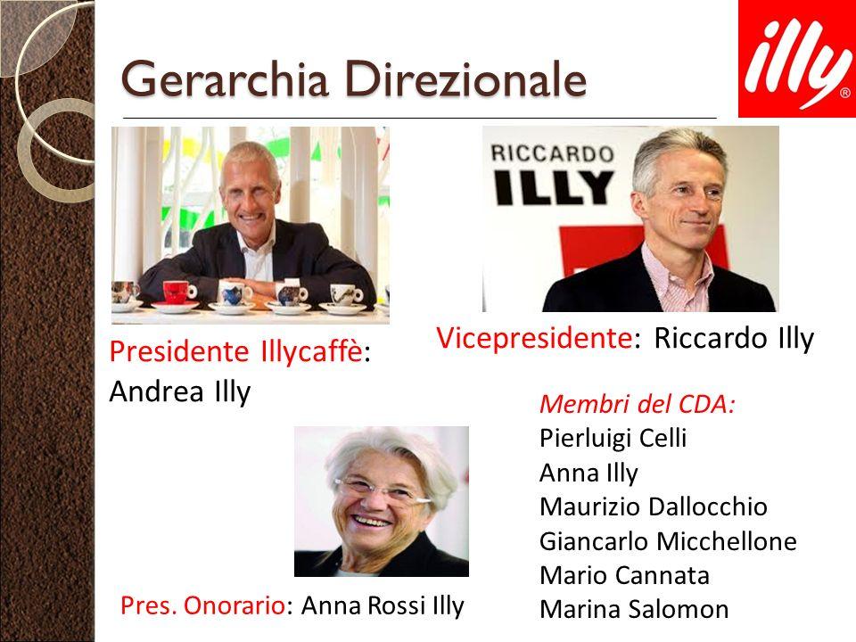 Presidente Illycaffè: Andrea Illy Vicepresidente: Riccardo Illy Pres. Onorario: Anna Rossi Illy Membri del CDA: Pierluigi Celli Anna Illy Maurizio Dal