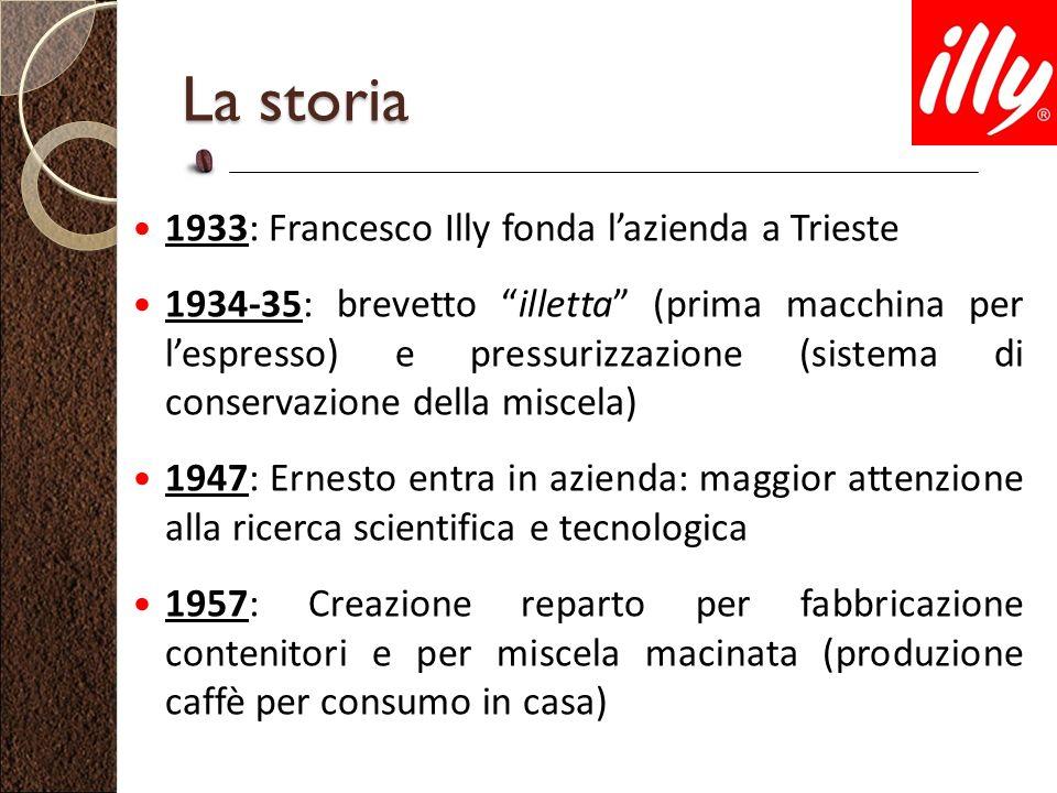 La storia 1933: Francesco Illy fonda lazienda a Trieste 1934-35: brevetto illetta (prima macchina per lespresso) e pressurizzazione (sistema di conser