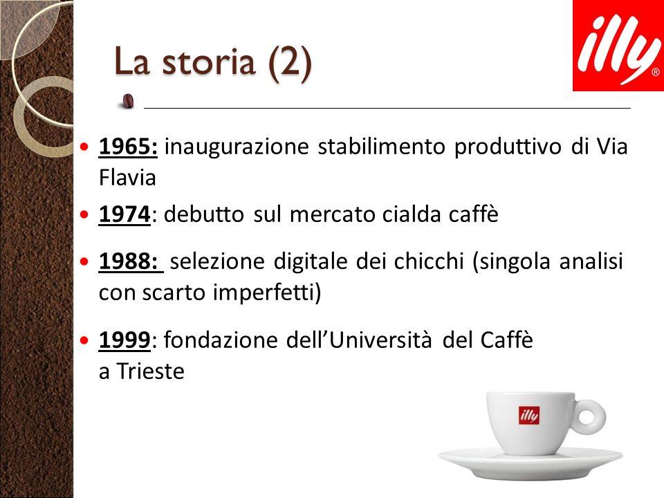 La storia (2) 1965: inaugurazione stabilimento produttivo di Via Flavia 1974: debutto sul mercato cialda caffè 1988: selezione digitale dei chicchi (s