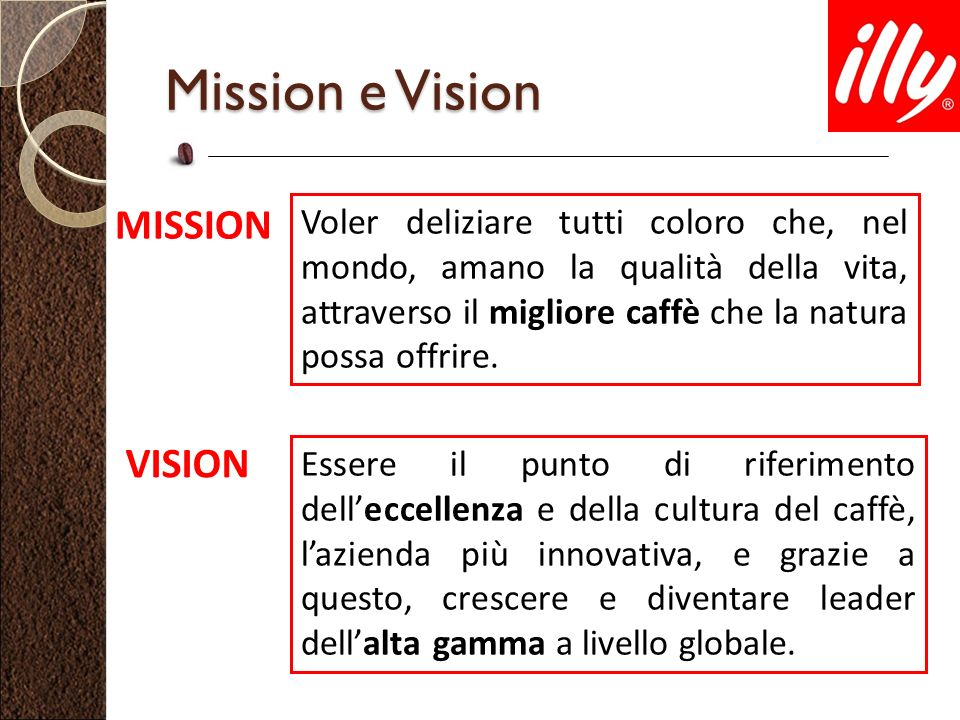 Mission e Vision Voler deliziare tutti coloro che, nel mondo, amano la qualità della vita, attraverso il migliore caffè che la natura possa offrire. E