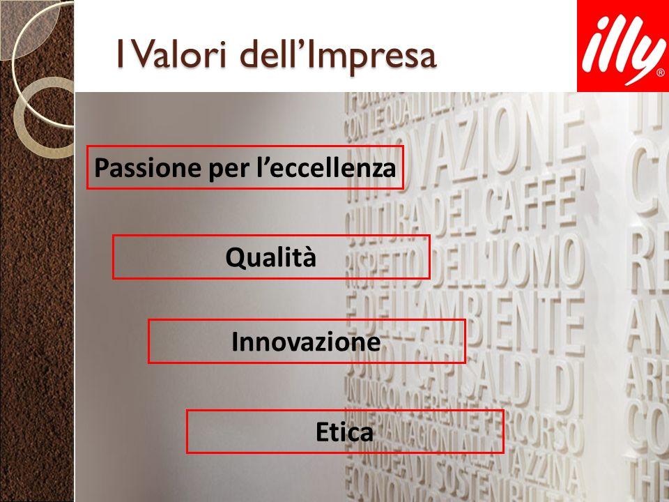 I Valori dellImpresa Passione per leccellenza Qualità Etica Innovazione