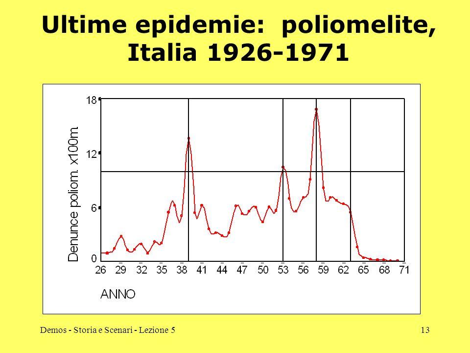 Demos - Storia e Scenari - Lezione 513 Ultime epidemie: poliomelite, Italia 1926-1971
