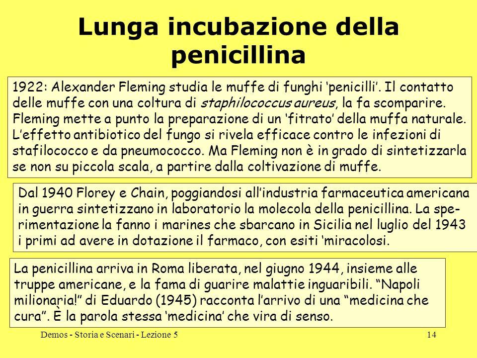 Demos - Storia e Scenari - Lezione 514 Lunga incubazione della penicillina 1922: Alexander Fleming studia le muffe di funghi penicilli. Il contatto de