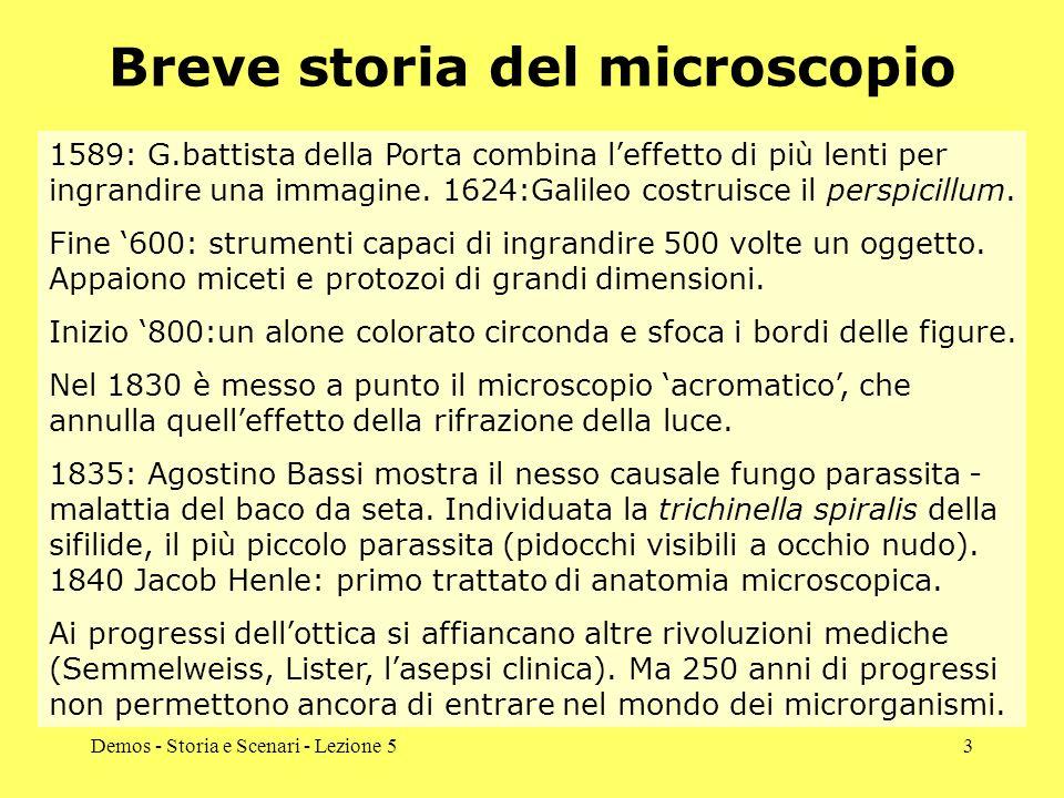 Demos - Storia e Scenari - Lezione 53 Breve storia del microscopio 1589: G.battista della Porta combina leffetto di più lenti per ingrandire una immag