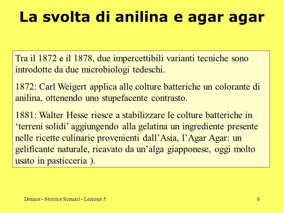 Demos - Storia e Scenari - Lezione 56 La svolta di anilina e agar agar Tra il 1872 e il 1878, due impercettibili varianti tecniche sono introdotte da