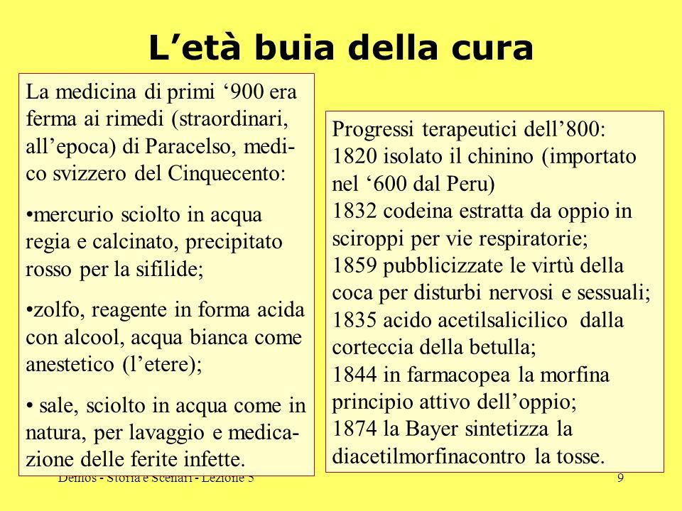 Demos - Storia e Scenari - Lezione 59 Letà buia della cura La medicina di primi 900 era ferma ai rimedi (straordinari, allepoca) di Paracelso, medi- c