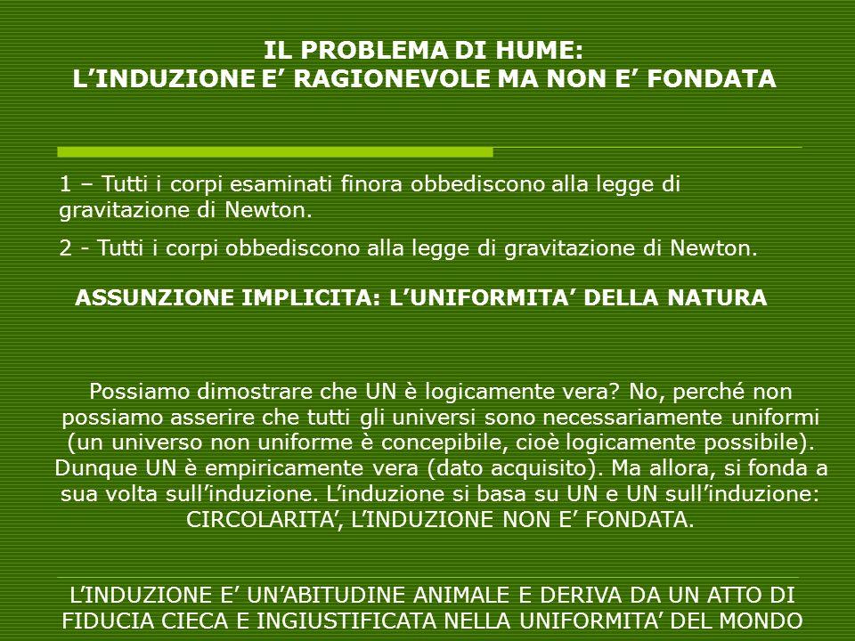 IL PROBLEMA DI HUME: LINDUZIONE E RAGIONEVOLE MA NON E FONDATA LINDUZIONE E UNABITUDINE ANIMALE E DERIVA DA UN ATTO DI FIDUCIA CIECA E INGIUSTIFICATA