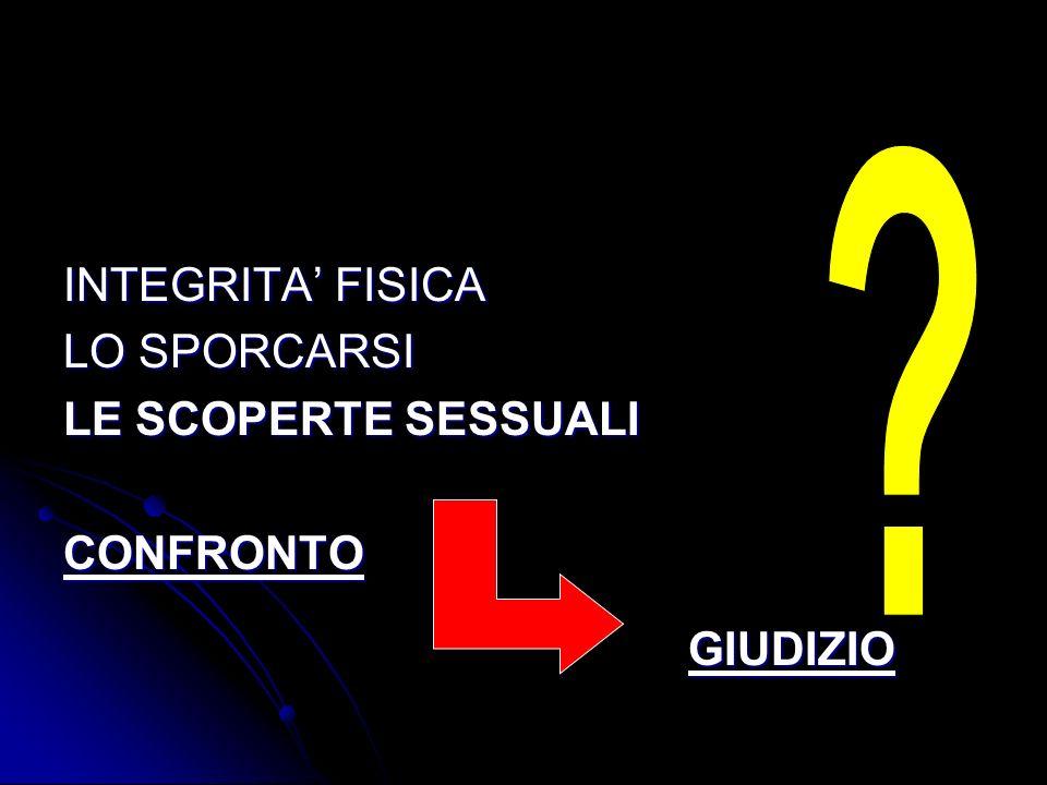 INTEGRITA FISICA LO SPORCARSI LE SCOPERTE SESSUALI CONFRONTO GIUDIZIO GIUDIZIO