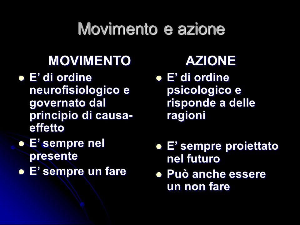 Movimento e azione MOVIMENTO E di ordine neurofisiologico e governato dal principio di causa- effetto E di ordine neurofisiologico e governato dal pri