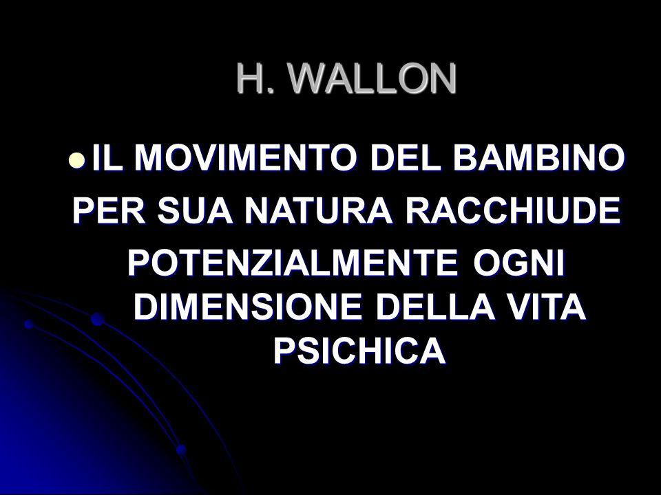 H. WALLON IL MOVIMENTO DEL BAMBINO IL MOVIMENTO DEL BAMBINO PER SUA NATURA RACCHIUDE POTENZIALMENTE OGNI DIMENSIONE DELLA VITA PSICHICA