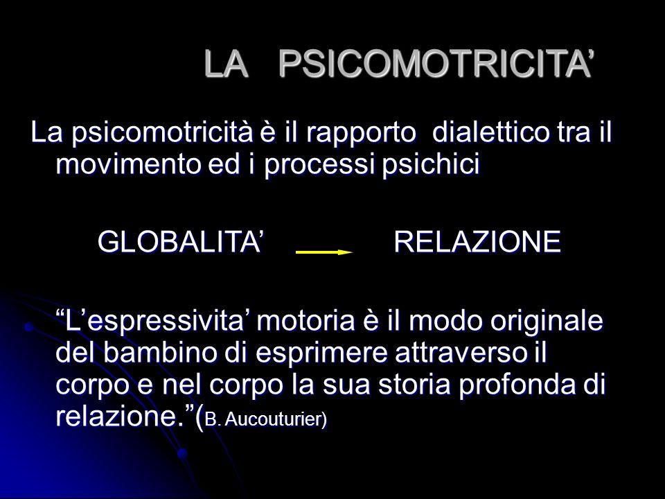 LA PSICOMOTRICITA La psicomotricità è il rapporto dialettico tra il movimento ed i processi psichici GLOBALITA RELAZIONE Lespressivita motoria è il mo