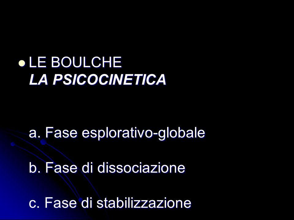 LE BOULCHE LA PSICOCINETICA a. Fase esplorativo-globale b. Fase di dissociazione c. Fase di stabilizzazione LE BOULCHE LA PSICOCINETICA a. Fase esplor