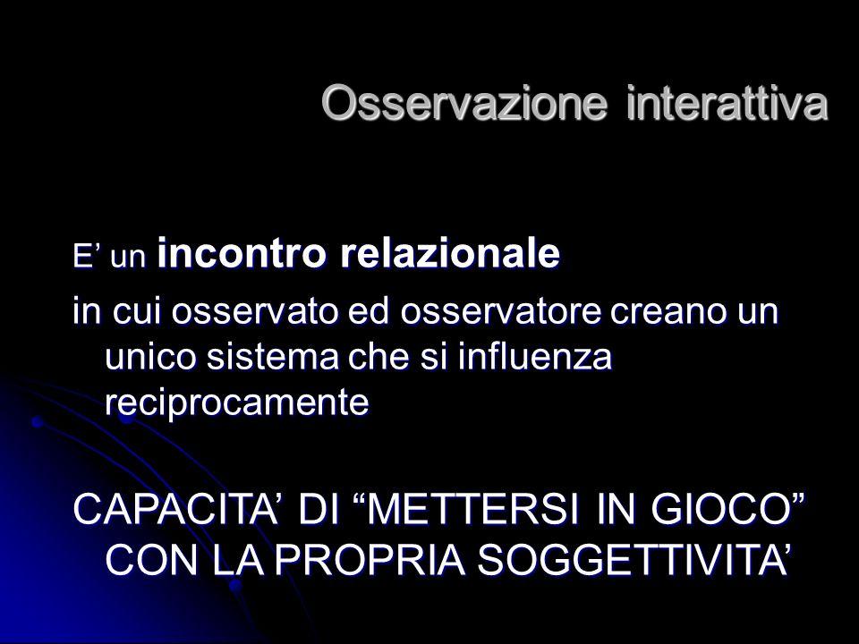 Osservazione interattiva E un incontro relazionale in cui osservato ed osservatore creano un unico sistema che si influenza reciprocamente CAPACITA DI