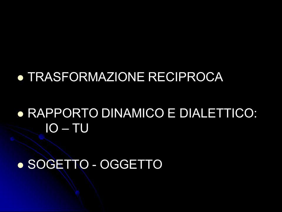 TRASFORMAZIONE RECIPROCA RAPPORTO DINAMICO E DIALETTICO: IO – TU SOGETTO - OGGETTO