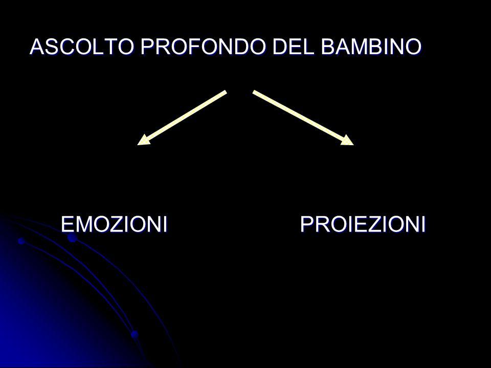 ASCOLTO PROFONDO DEL BAMBINO EMOZIONI PROIEZIONI EMOZIONI PROIEZIONI