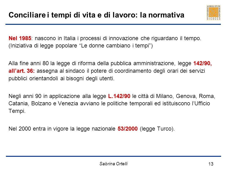 Sabrina Ortelli 13 Conciliare i tempi di vita e di lavoro: la normativa Nel1985 Nel 1985: nascono in Italia i processi di innovazione che riguardano i