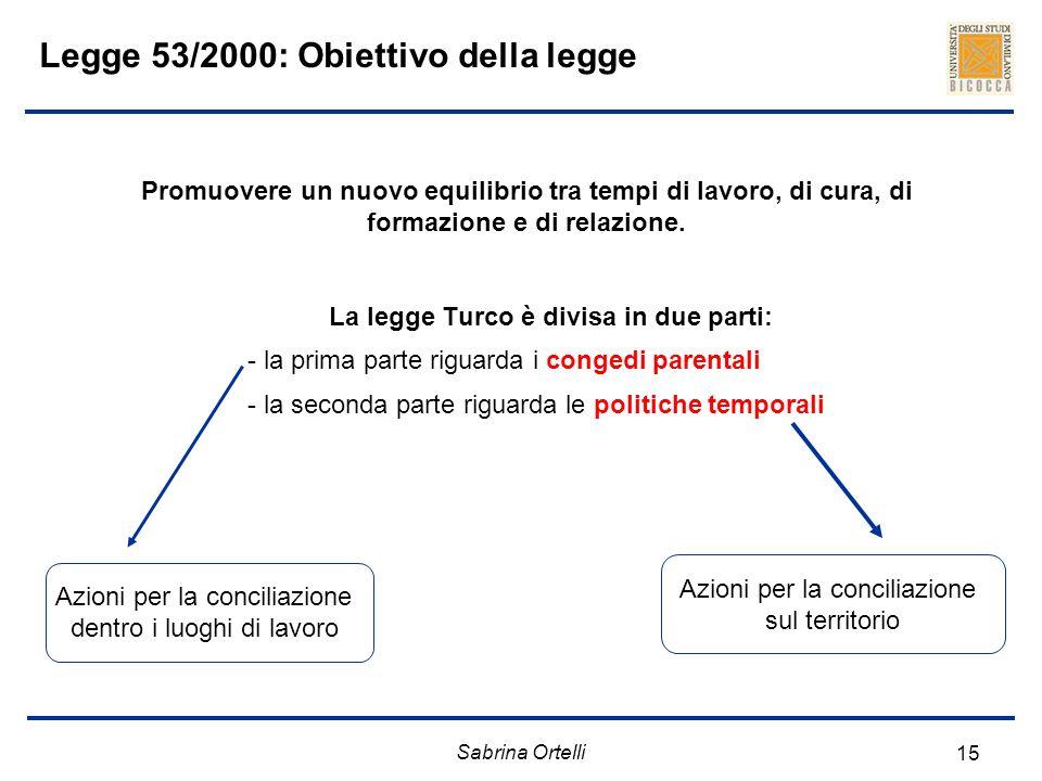Sabrina Ortelli 15 Legge 53/2000: Obiettivo della legge La legge Turco è divisa in due parti: - la prima parte riguarda i congedi parentali - la secon