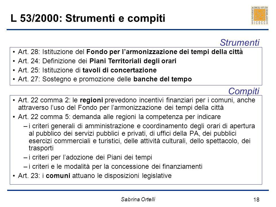 Sabrina Ortelli 18 L 53/2000: Strumenti e compiti Art. 22 comma 2: le regioni prevedono incentivi finanziari per i comuni, anche attraverso luso del F