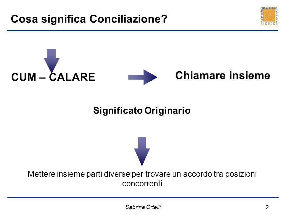 Sabrina Ortelli 2 Cosa significa Conciliazione? CUM – CALARE Mettere insieme parti diverse per trovare un accordo tra posizioni concorrenti Significat