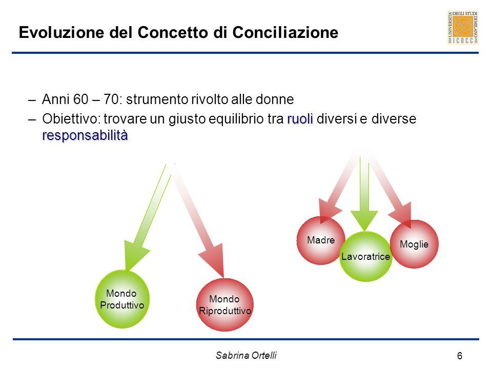 Sabrina Ortelli 6 Evoluzione del Concetto di Conciliazione –Anni 60 – 70: strumento rivolto alle donne ruoli responsabilità –Obiettivo: trovare un giu