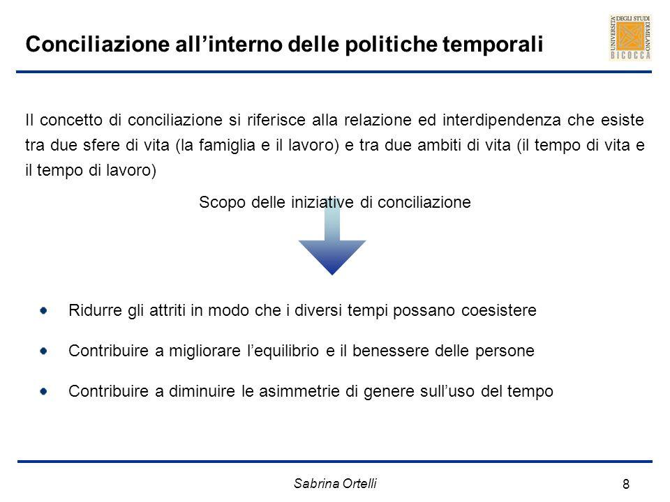 Sabrina Ortelli 8 Conciliazione allinterno delle politiche temporali Il concetto di conciliazione si riferisce alla relazione ed interdipendenza che e