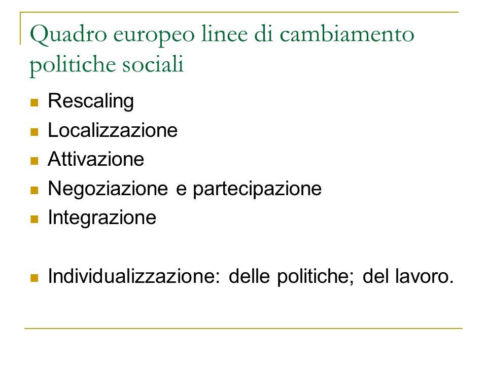 Quadro europeo linee di cambiamento politiche sociali Rescaling Localizzazione Attivazione Negoziazione e partecipazione Integrazione Individualizzazi