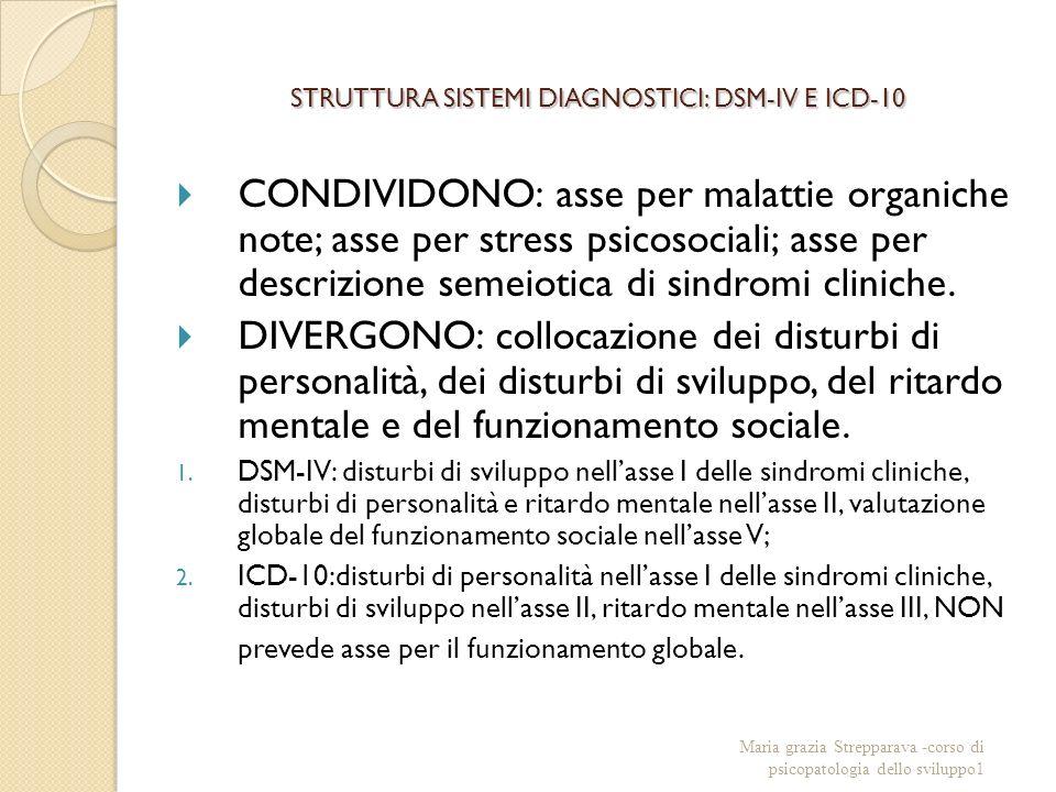 STRUTTURA SISTEMI DIAGNOSTICI: DSM-IV E ICD-10 CONDIVIDONO: asse per malattie organiche note; asse per stress psicosociali; asse per descrizione semeiotica di sindromi cliniche.