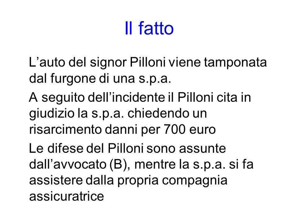 Il fatto Lauto del signor Pilloni viene tamponata dal furgone di una s.p.a.
