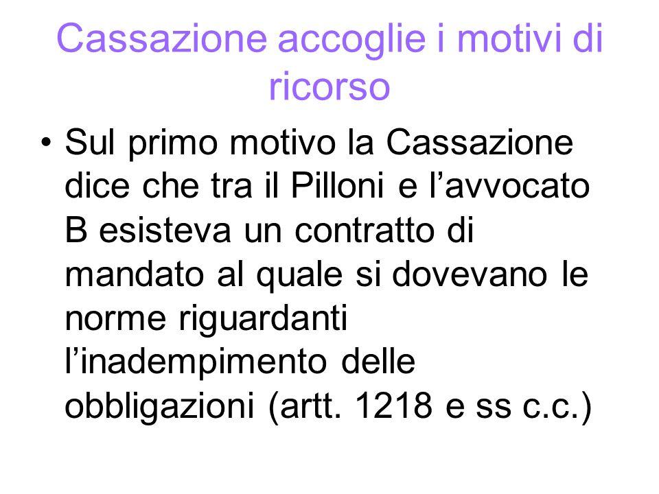 Cassazione accoglie i motivi di ricorso Sul primo motivo la Cassazione dice che tra il Pilloni e lavvocato B esisteva un contratto di mandato al quale si dovevano le norme riguardanti linadempimento delle obbligazioni (artt.