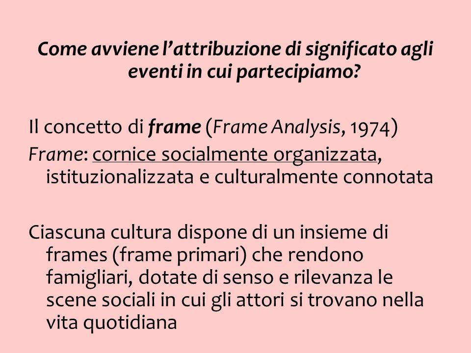 Come avviene lattribuzione di significato agli eventi in cui partecipiamo? Il concetto di frame (Frame Analysis, 1974) Frame: cornice socialmente orga