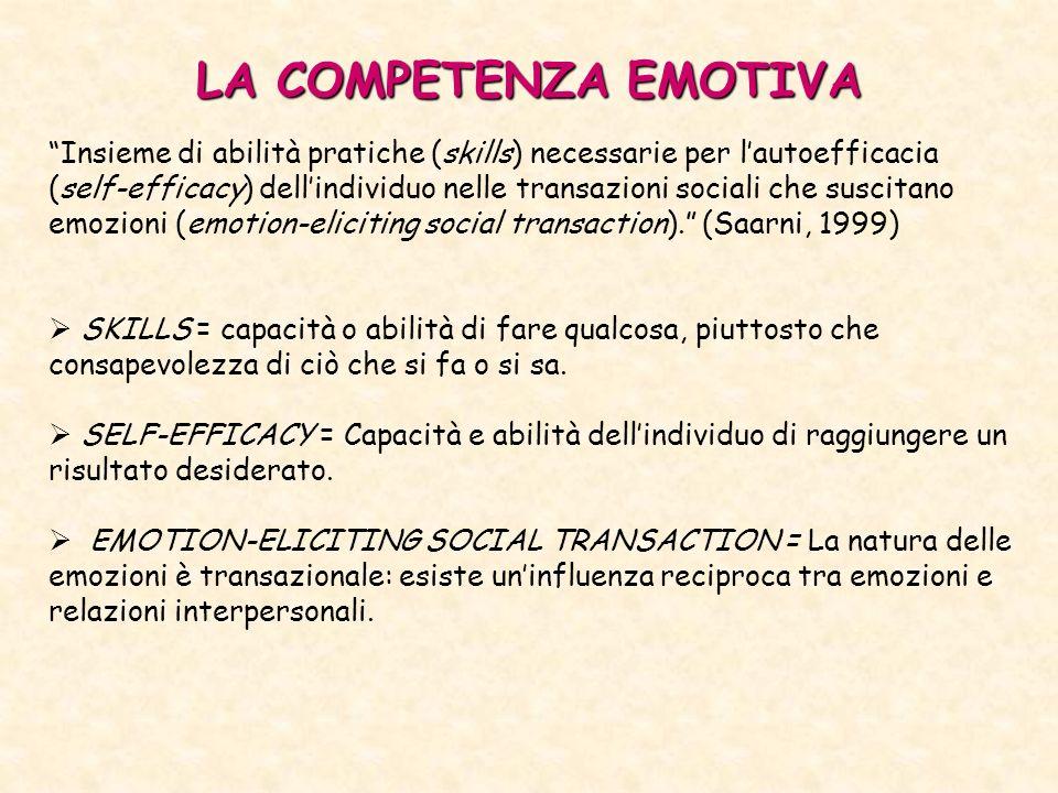 LA COMPETENZA EMOTIVA Insieme di abilità pratiche (skills) necessarie per lautoefficacia (self-efficacy) dellindividuo nelle transazioni sociali che suscitano emozioni (emotion-eliciting social transaction).