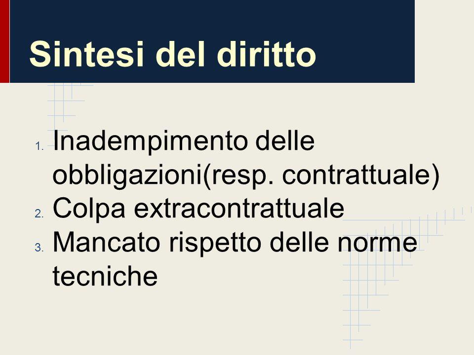 Sintesi del diritto 1. Inadempimento delle obbligazioni(resp. contrattuale) 2. Colpa extracontrattuale 3. Mancato rispetto delle norme tecniche