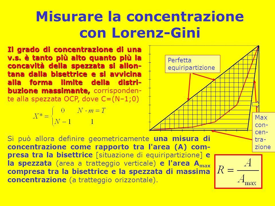 Misurare la concentrazione con Lorenz-Gini Il grado di concentrazione di una v.s. è tanto più alto quanto più la concavità della spezzata si allon- ta