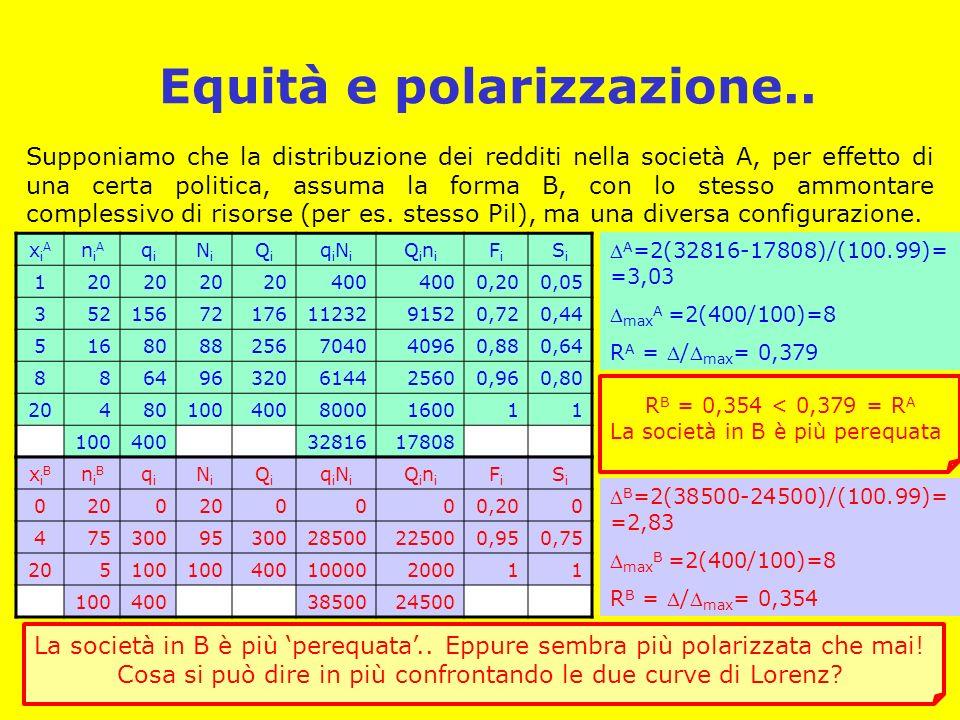 Equità e polarizzazione.. Supponiamo che la distribuzione dei redditi nella società A, per effetto di una certa politica, assuma la forma B, con lo st