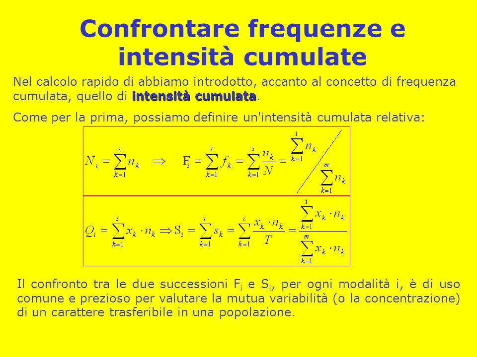 Confrontare frequenze e intensità cumulate intensità cumulata Nel calcolo rapido di abbiamo introdotto, accanto al concetto di frequenza cumulata, que