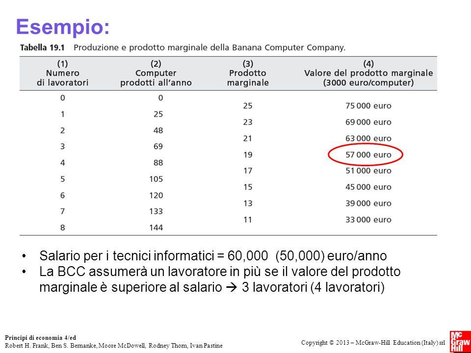 Copyright © 2013 - McGraw-Hill Education (Italy) srl Principi di economia 4/ed Robert H.