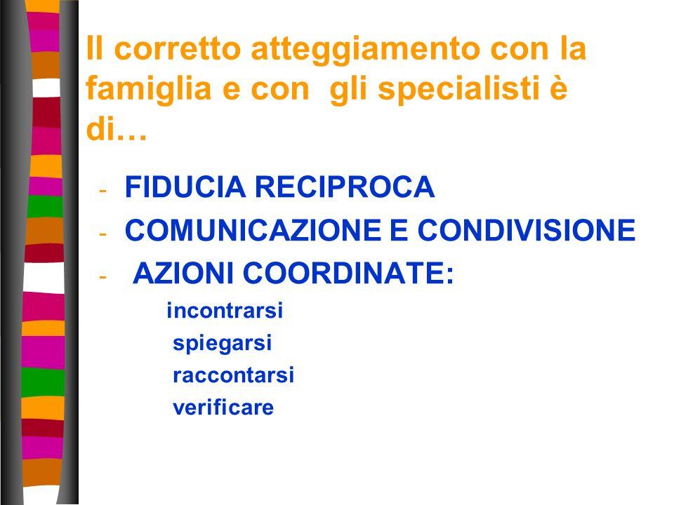27 Il corretto atteggiamento con la famiglia e con gli specialisti è di… - FIDUCIA RECIPROCA - COMUNICAZIONE E CONDIVISIONE - AZIONI COORDINATE: incon