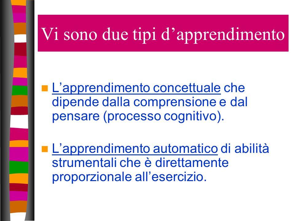 3 Vi sono due tipi dapprendimento Lapprendimento concettuale che dipende dalla comprensione e dal pensare (processo cognitivo). Lapprendimento automat