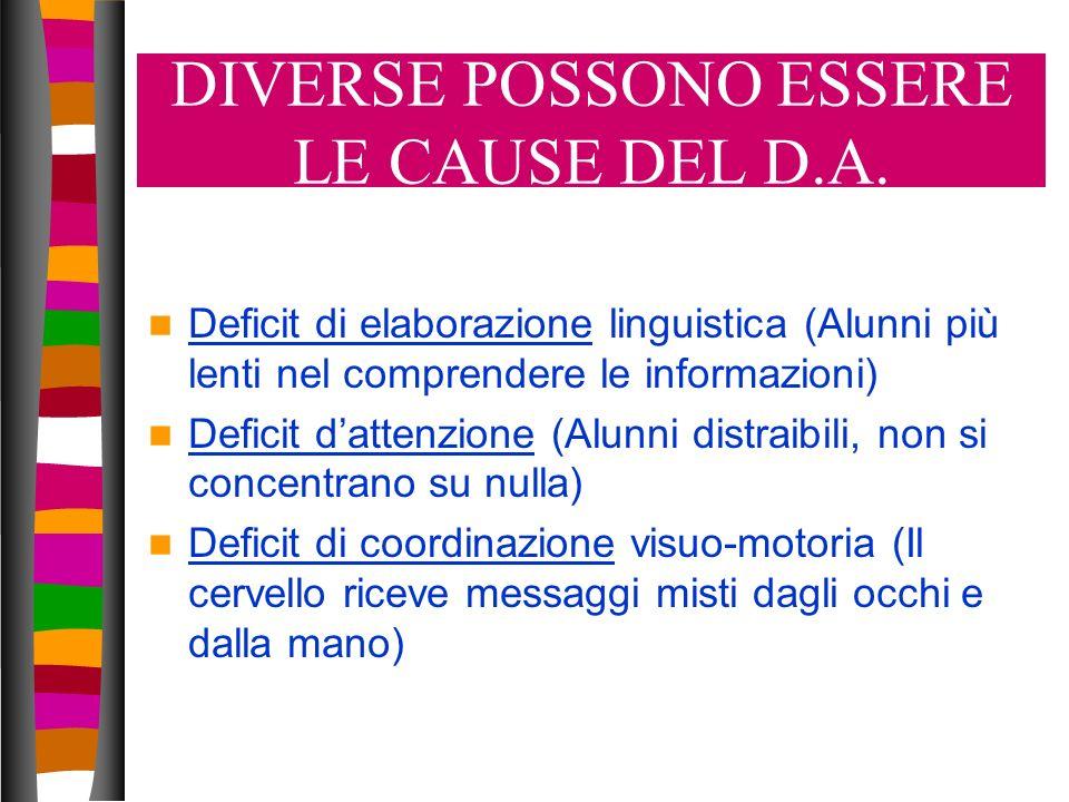 6 DIVERSE POSSONO ESSERE LE CAUSE DEL D.A. Deficit di elaborazione linguistica (Alunni più lenti nel comprendere le informazioni) Deficit dattenzione