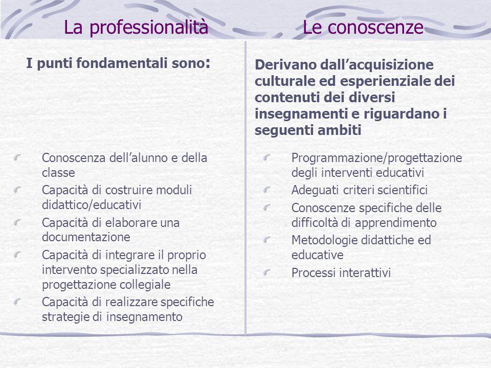 La professionalità Le conoscenze Derivano dallacquisizione culturale ed esperienziale dei contenuti dei diversi insegnamenti e riguardano i seguenti a