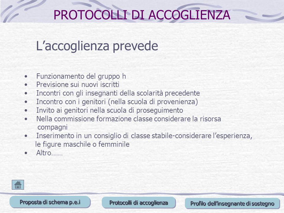 PROTOCOLLI DI ACCOGLIENZA Laccoglienza prevede Funzionamento del gruppo h Previsione sui nuovi iscritti Incontri con gli insegnanti della scolarità pr