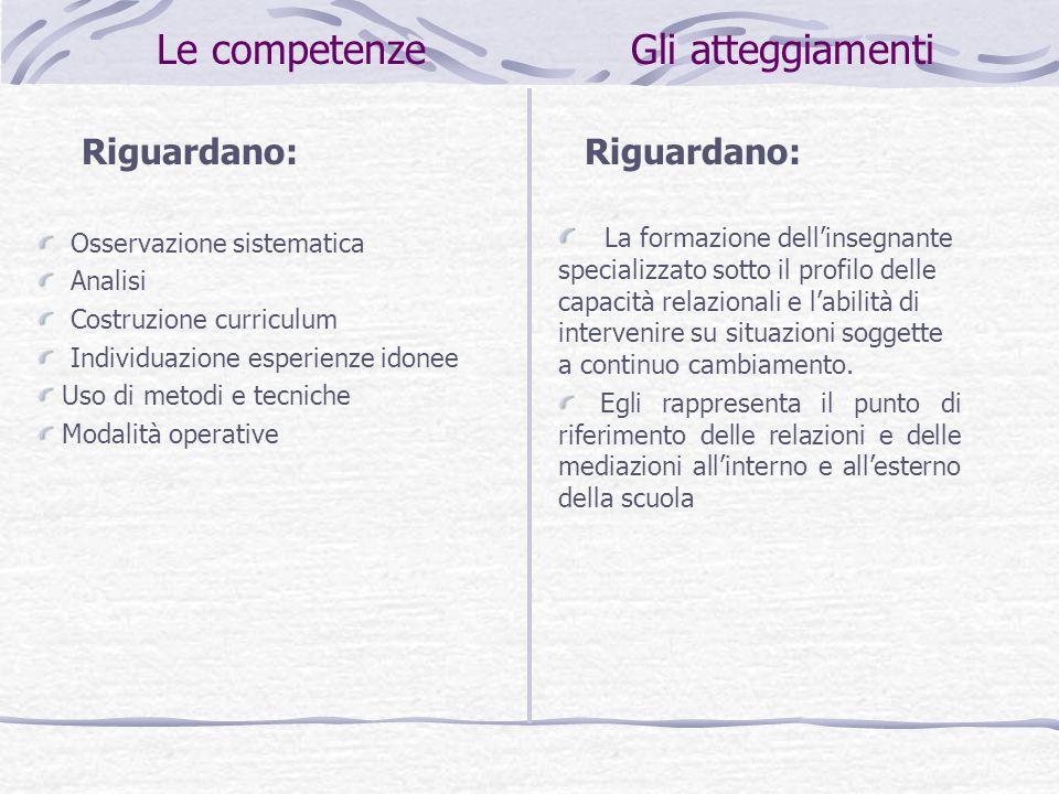 Le competenze Gli atteggiamenti Riguardano: La formazione dellinsegnante specializzato sotto il profilo delle capacità relazionali e labilità di inter
