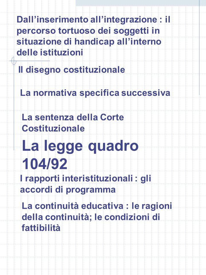 DIDATTICA SPECIALE E LEGISLAZIONE SCOLASTICA Legislazione scolastica e rapporti interistituzionali Programma del corso docente: prof.