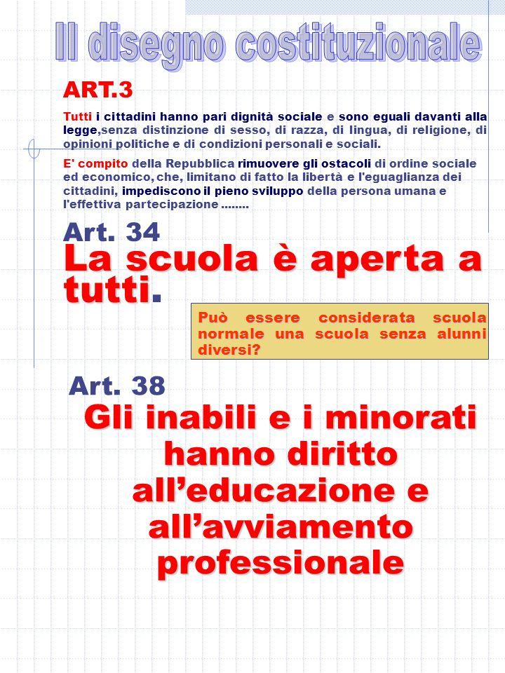 ART.3 Tutti i cittadini hanno pari dignità sociale e sono eguali davanti alla legge,senza distinzione di sesso, di razza, di lingua, di religione, di opinioni politiche e di condizioni personali e sociali.