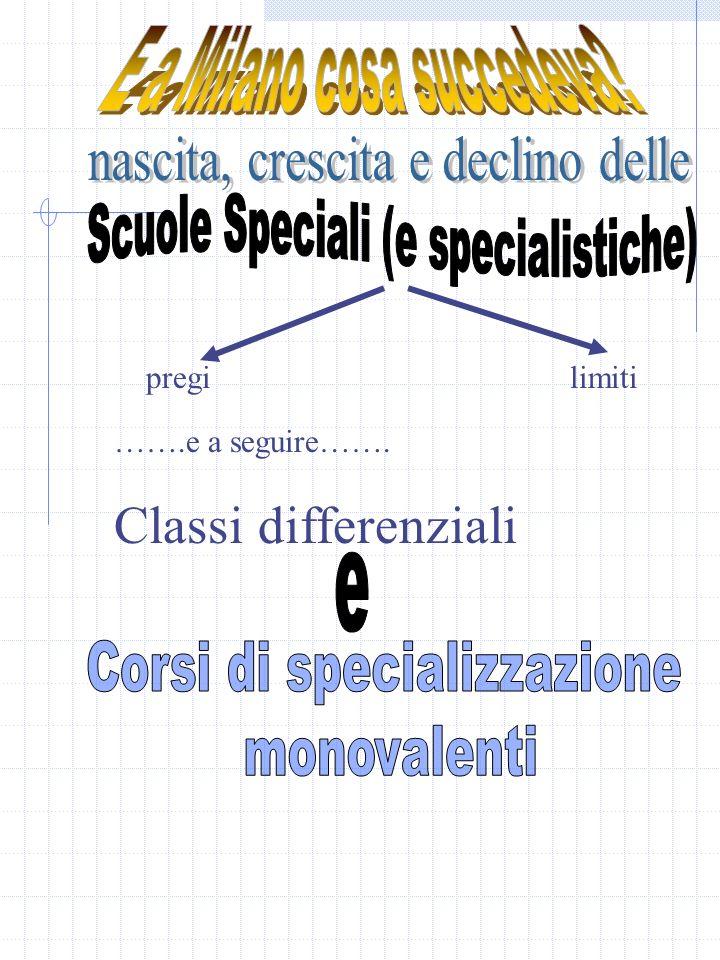 provvedimenti settoriali e specifici Provvidenze economiche per ciechi – L.